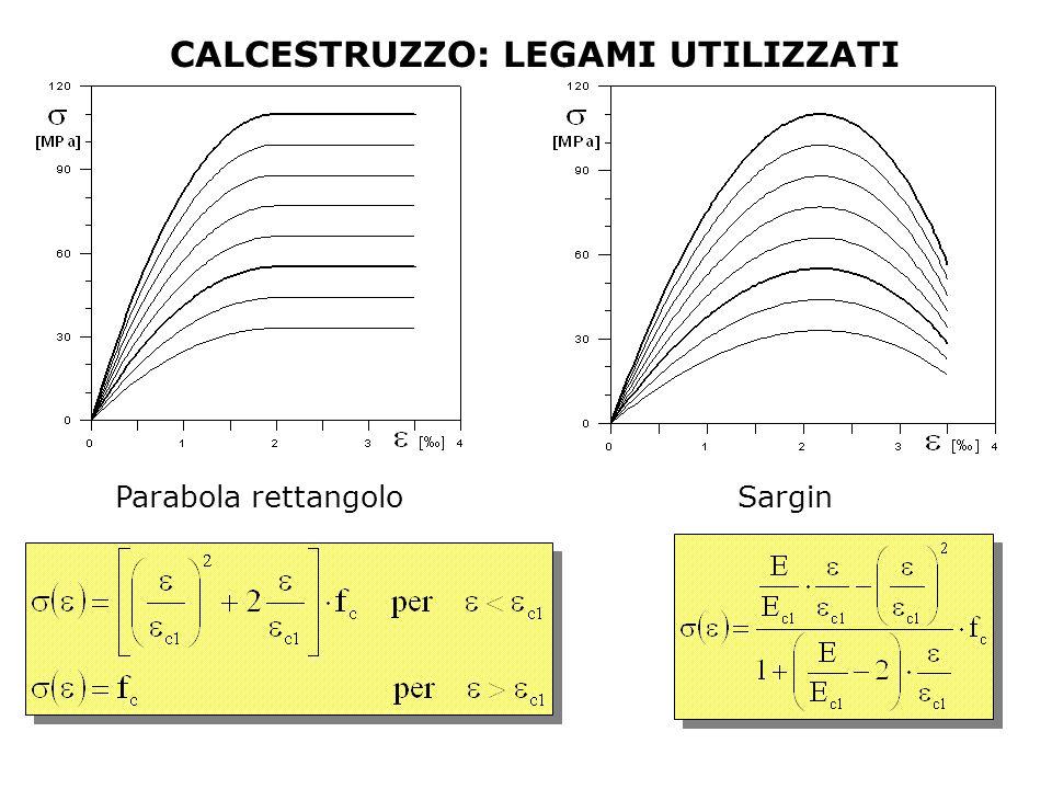 CALCESTRUZZO: LEGAMI UTILIZZATI Parabola rettangoloSargin