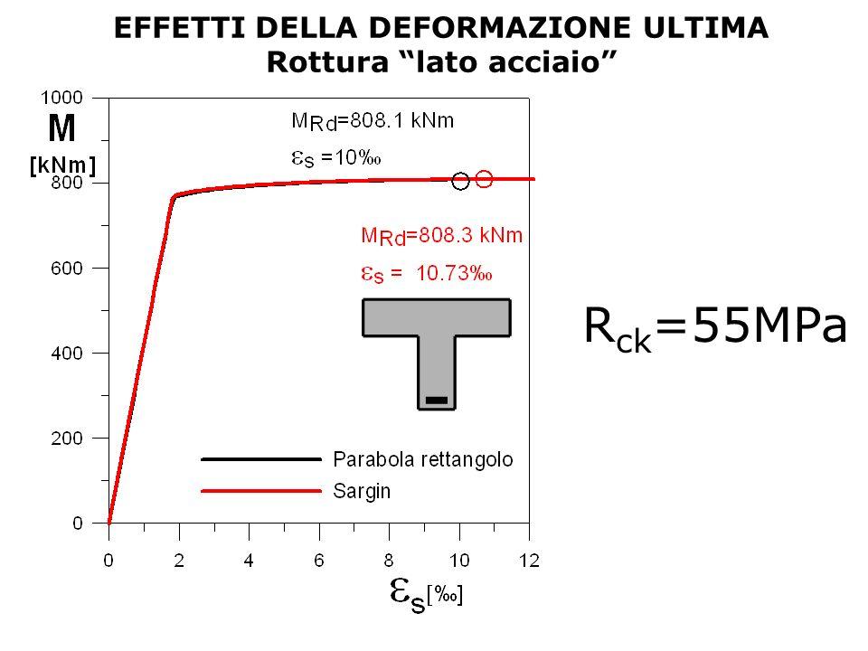 EFFETTI DELLA DEFORMAZIONE ULTIMA Rottura lato acciaio R ck =55MPa