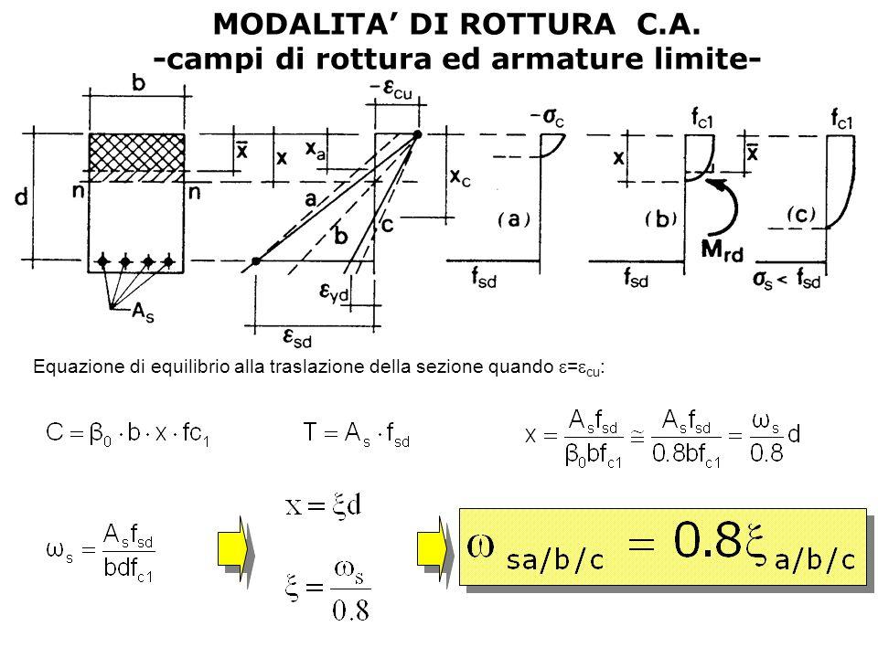 MODALITA DI ROTTURA C.A. -campi di rottura ed armature limite- Equazione di equilibrio alla traslazione della sezione quando = cu :