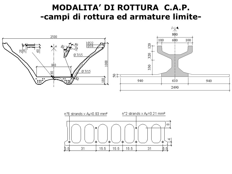 CALCESTRUZZO: COMPORTAMENTO IN COMPRESSIONE [Coppola, 1997] Sargin modificato [boll.