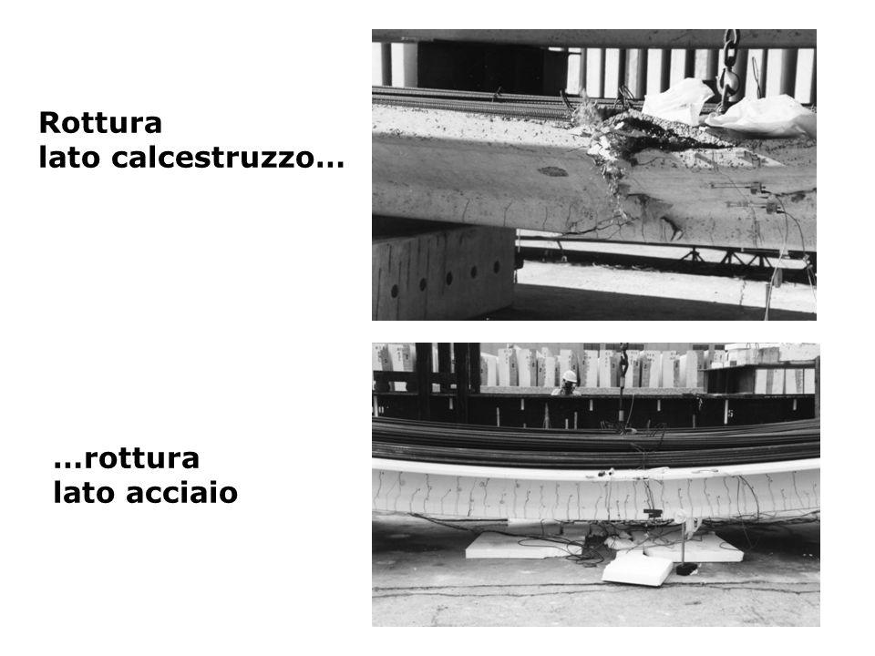 Rottura lato calcestruzzo… …rottura lato acciaio