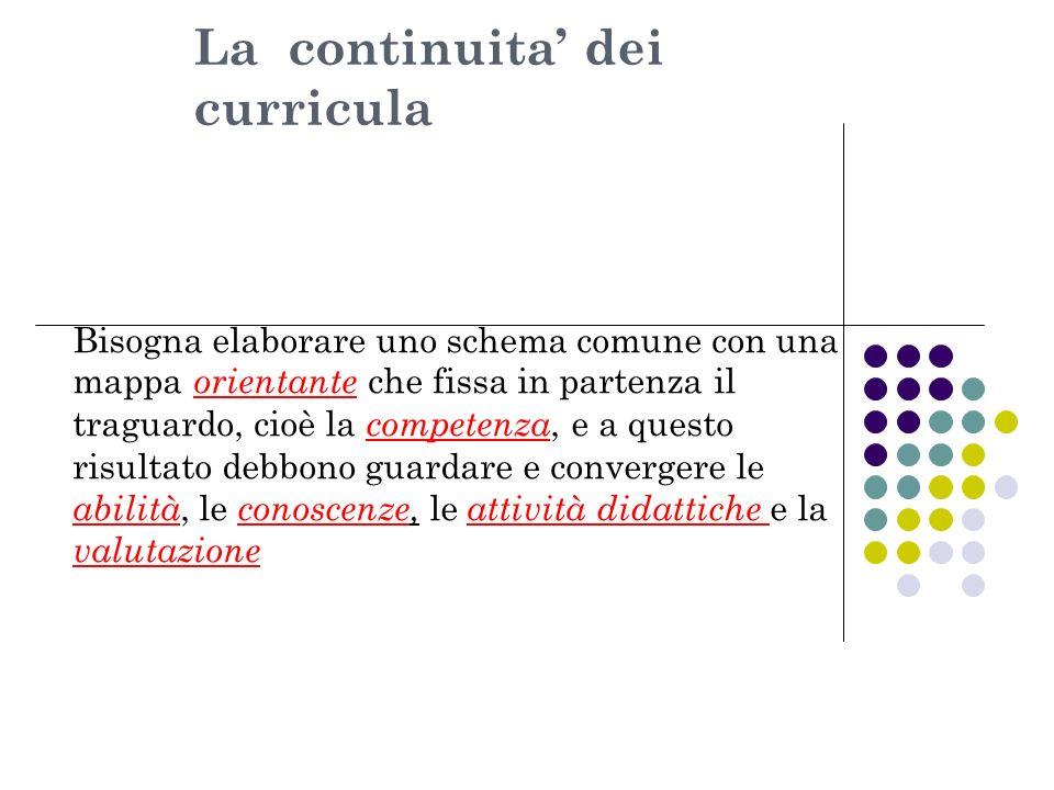 La continuita dei curricula Bisogna elaborare uno schema comune con una mappa orientante che fissa in partenza il traguardo, cioè la competenza, e a q