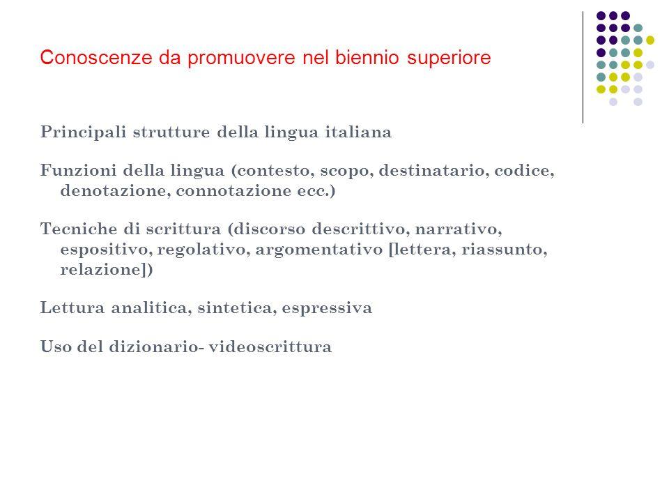 Conoscenze da promuovere nel biennio superiore Principali strutture della lingua italiana Funzioni della lingua (contesto, scopo, destinatario, codice