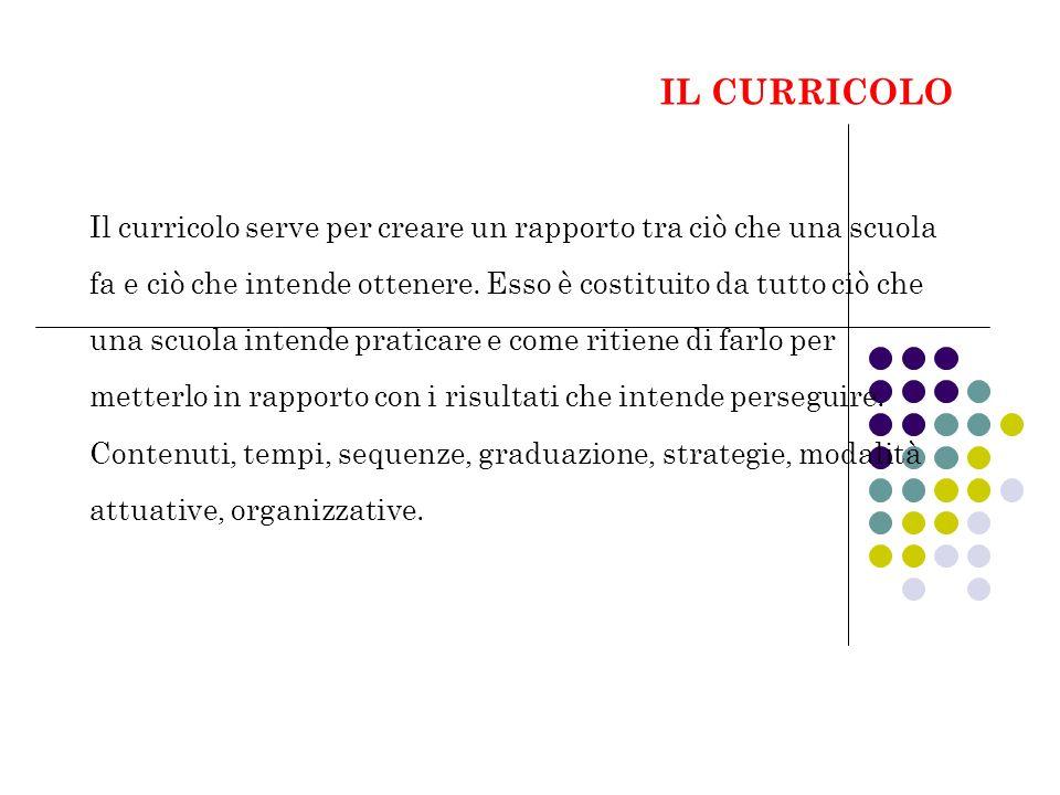 IL CURRICOLO Il curricolo serve per creare un rapporto tra ciò che una scuola fa e ciò che intende ottenere.