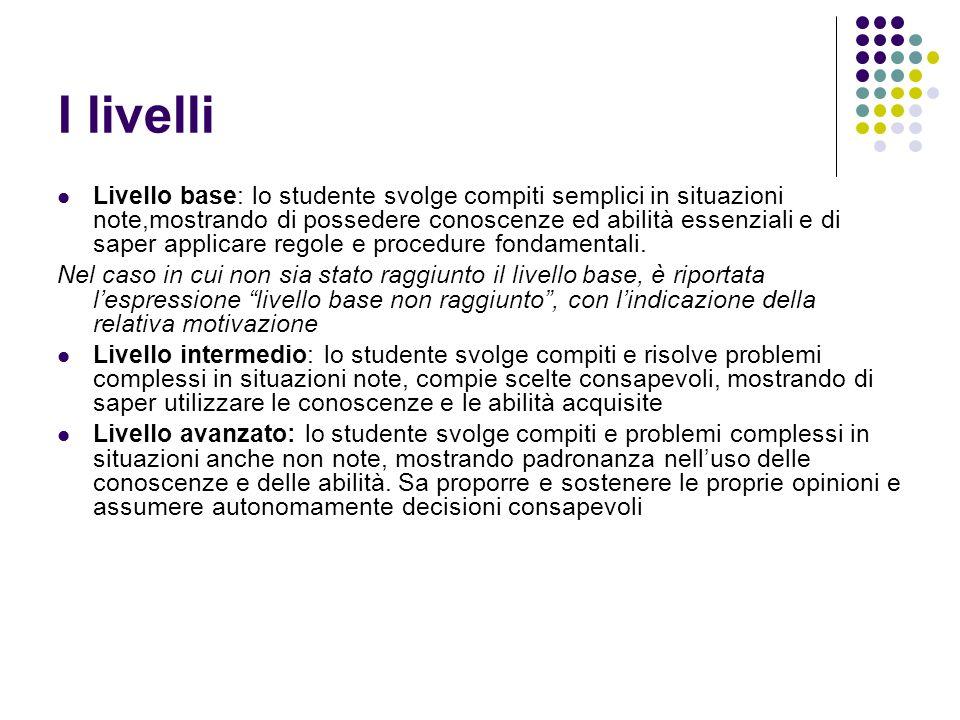 I livelli Livello base: lo studente svolge compiti semplici in situazioni note,mostrando di possedere conoscenze ed abilità essenziali e di saper applicare regole e procedure fondamentali.