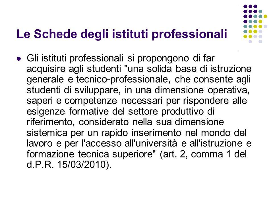 Le Schede degli istituti professionali Gli istituti professionali si propongono di far acquisire agli studenti