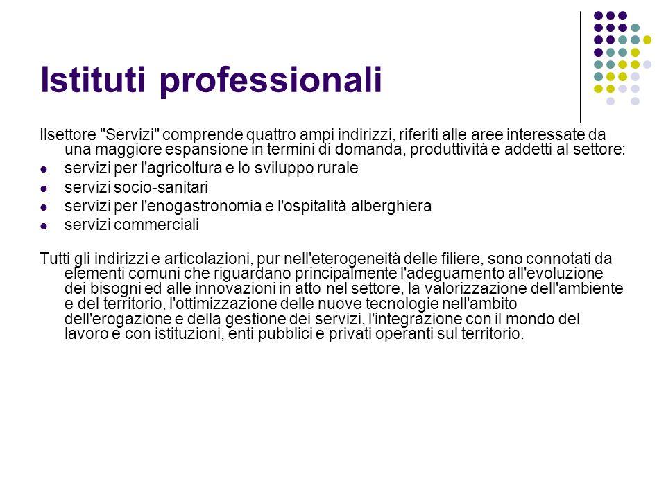 Istituti professionali Ilsettore