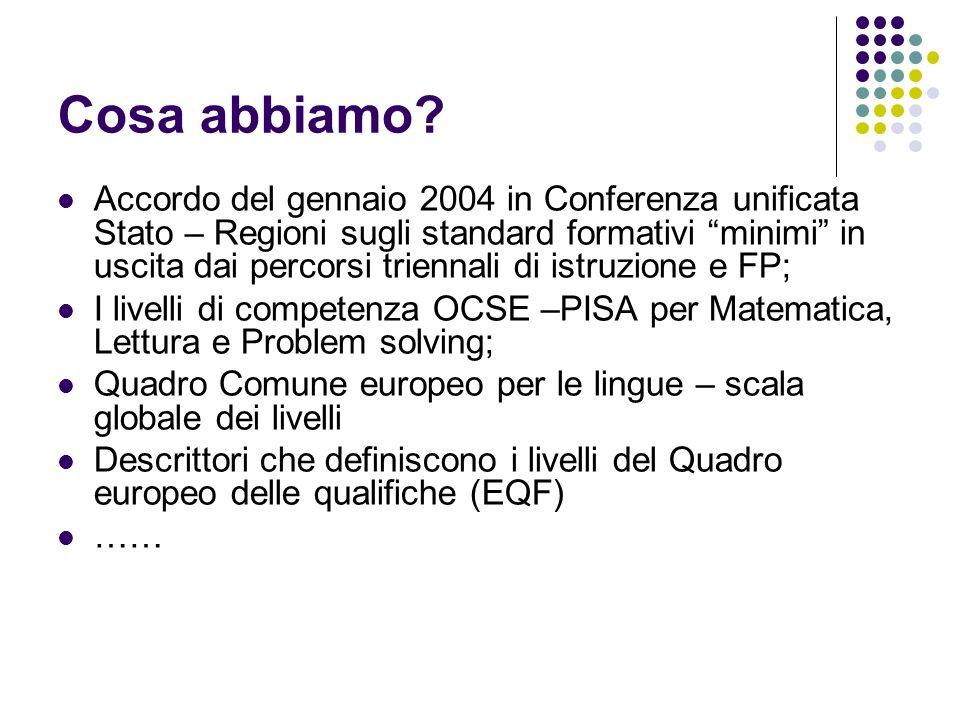 Cosa abbiamo? Accordo del gennaio 2004 in Conferenza unificata Stato – Regioni sugli standard formativi minimi in uscita dai percorsi triennali di ist