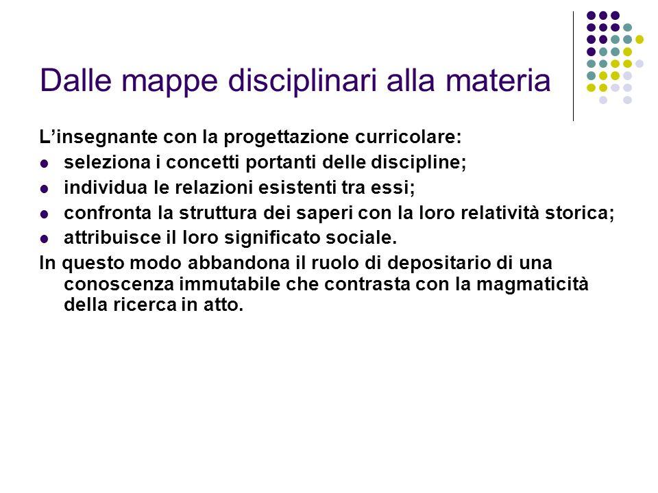 Dalle mappe disciplinari alla materia Linsegnante con la progettazione curricolare: seleziona i concetti portanti delle discipline; individua le relaz