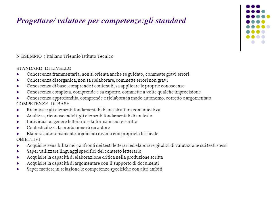 Progettare/ valutare per competenze:gli standard N ESEMPIO : Italiano Triennio Istituto Tecnico STANDARD DI LIVELLO Conoscenza frammentaria, non si or