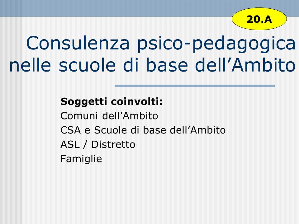 Consulenza psico-pedagogica nelle scuole di base dellAmbito Soggetti coinvolti: Comuni dellAmbito CSA e Scuole di base dellAmbito ASL / Distretto Fami