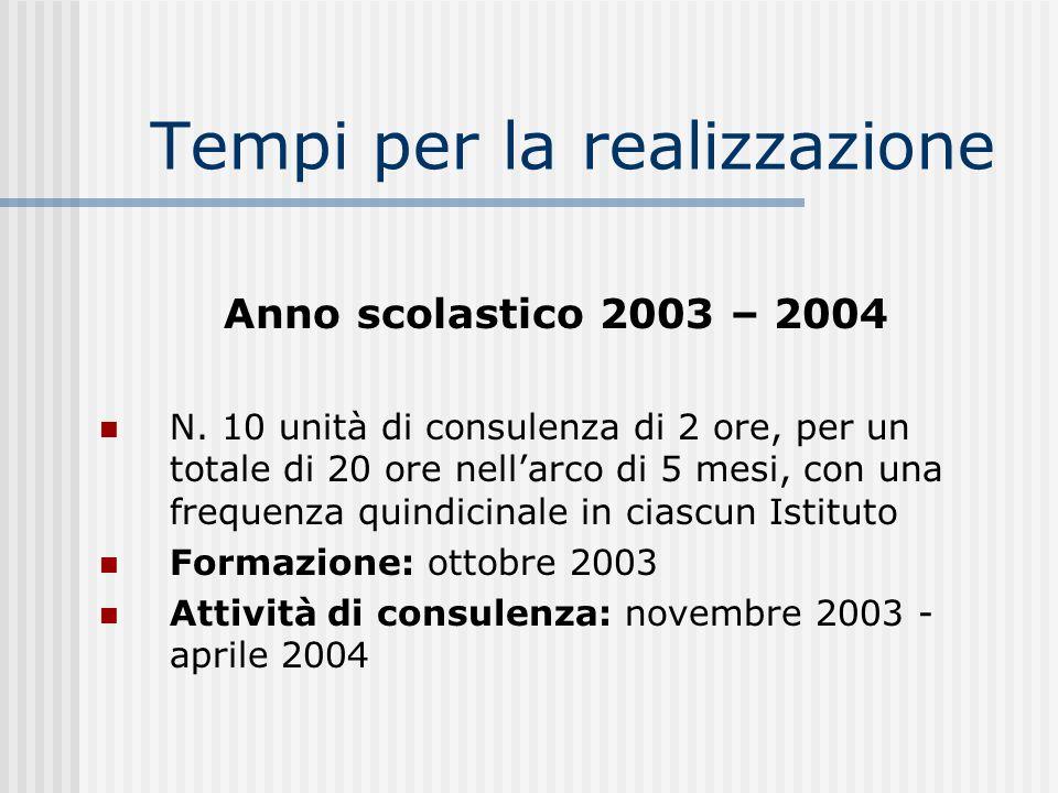 Tempi per la realizzazione Anno scolastico 2003 – 2004 N. 10 unità di consulenza di 2 ore, per un totale di 20 ore nellarco di 5 mesi, con una frequen
