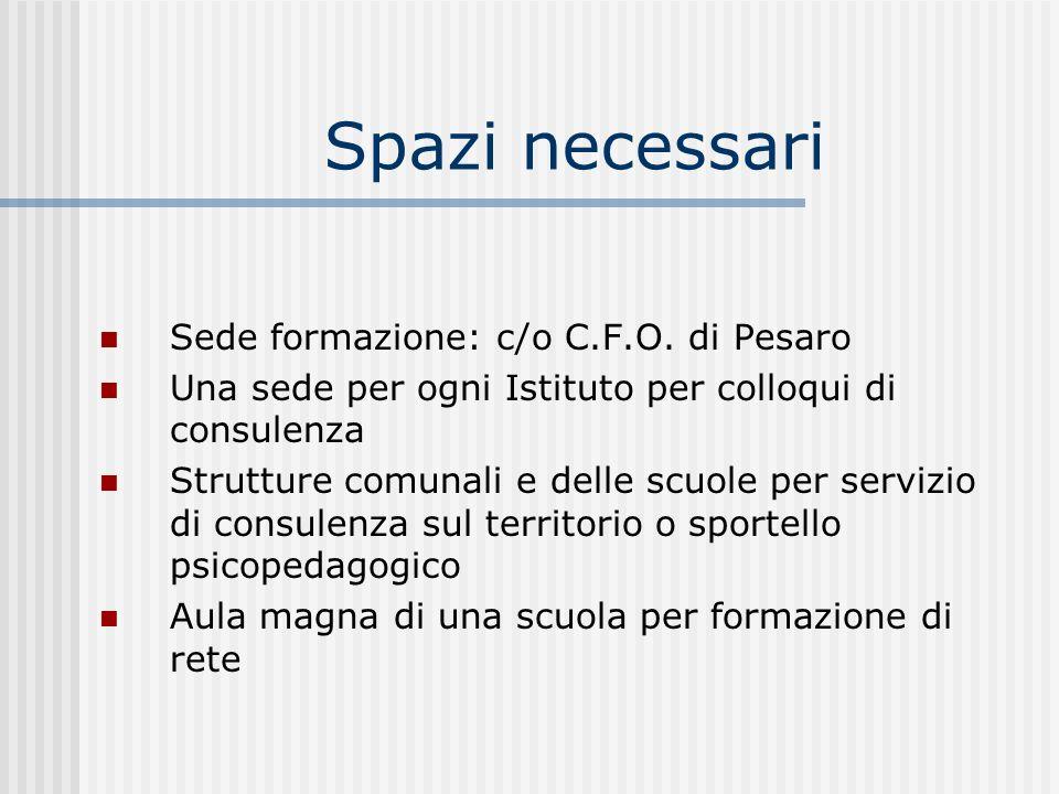 Spazi necessari Sede formazione: c/o C.F.O. di Pesaro Una sede per ogni Istituto per colloqui di consulenza Strutture comunali e delle scuole per serv