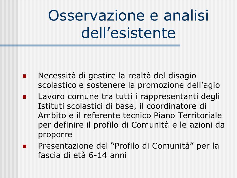 Osservazione e analisi dellesistente Necessità di gestire la realtà del disagio scolastico e sostenere la promozione dellagio Lavoro comune tra tutti