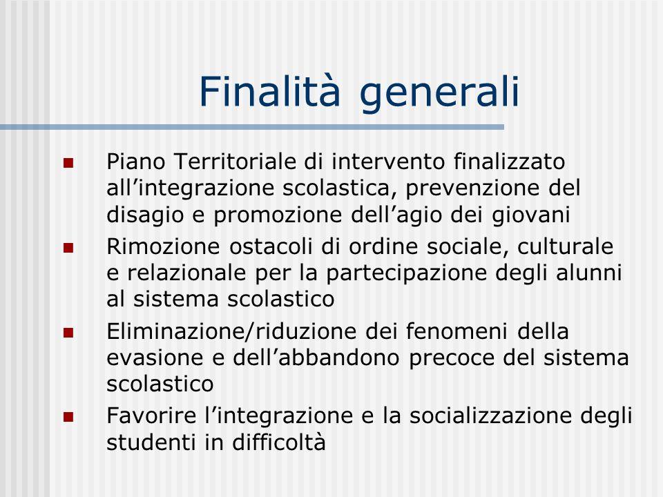 Finalità generali Piano Territoriale di intervento finalizzato allintegrazione scolastica, prevenzione del disagio e promozione dellagio dei giovani R