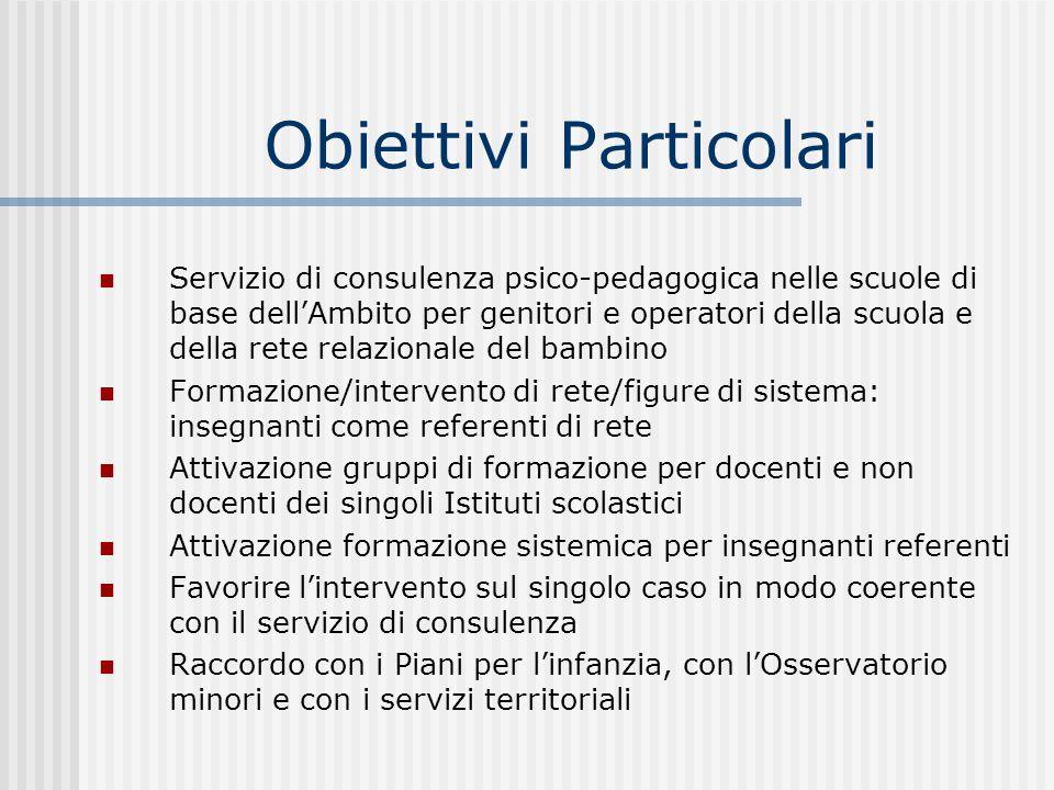 Obiettivi Particolari Servizio di consulenza psico-pedagogica nelle scuole di base dellAmbito per genitori e operatori della scuola e della rete relaz