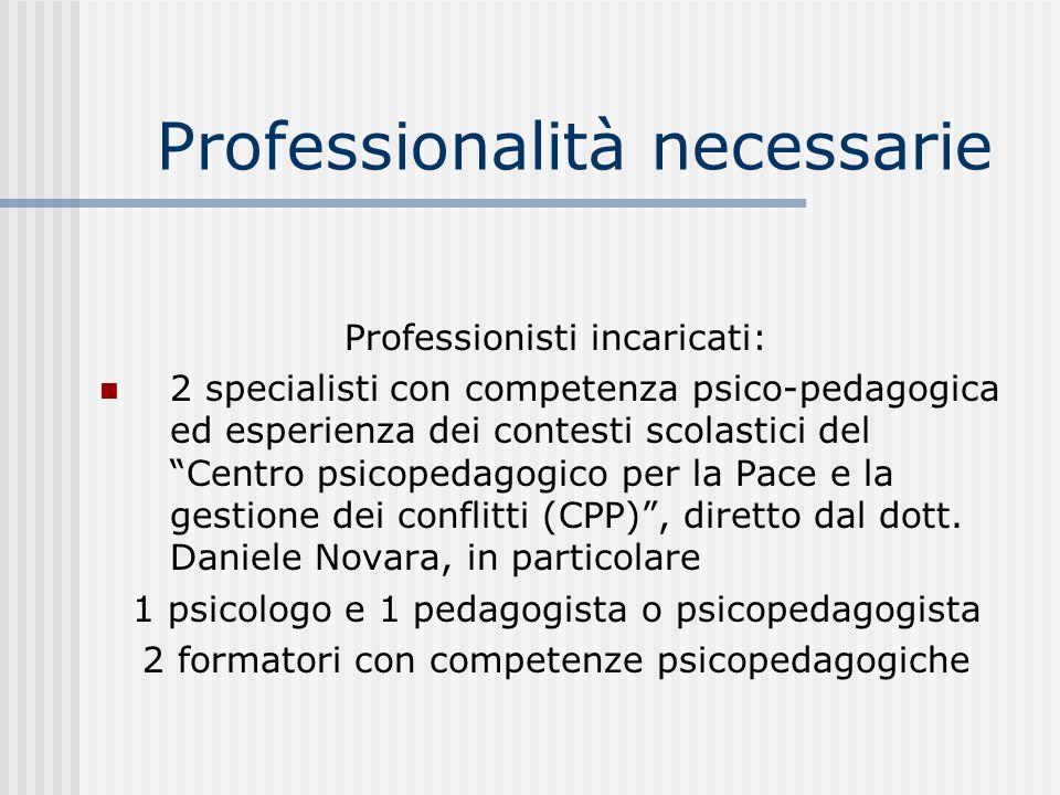 Professionalità necessarie Professionisti incaricati: 2 specialisti con competenza psico-pedagogica ed esperienza dei contesti scolastici del Centro p