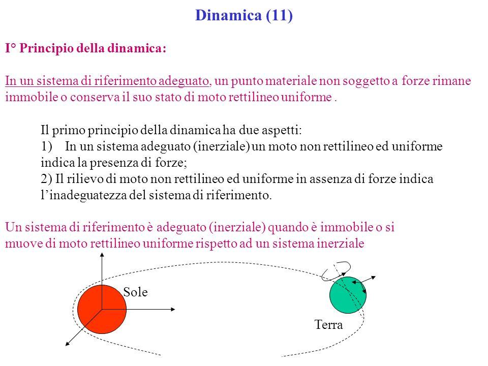 Dinamica (11) I° Principio della dinamica: In un sistema di riferimento adeguato, un punto materiale non soggetto a forze rimane immobile o conserva i