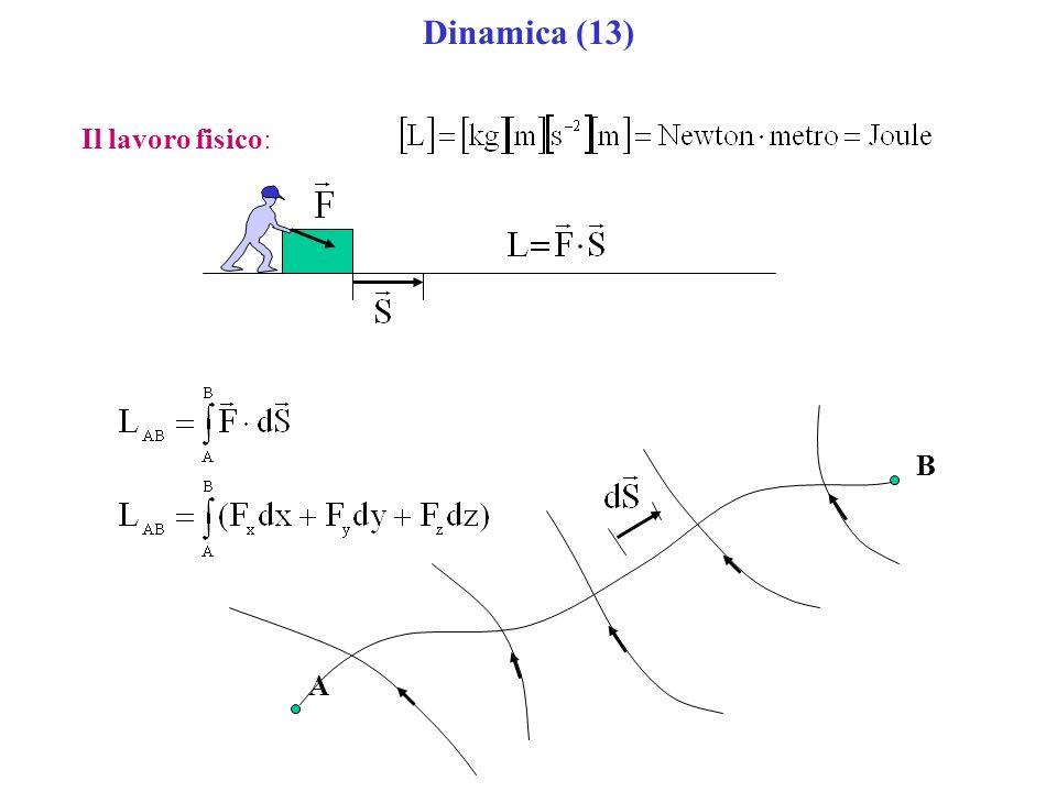 Dinamica (13) A B Il lavoro fisico: