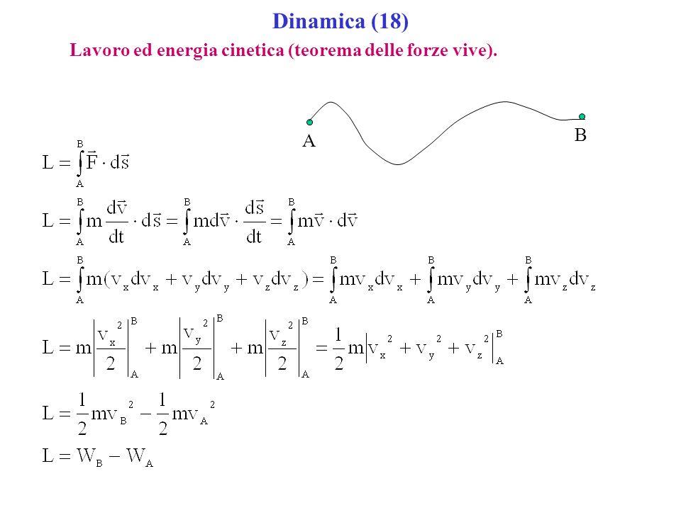 Dinamica (18) Lavoro ed energia cinetica (teorema delle forze vive). A B