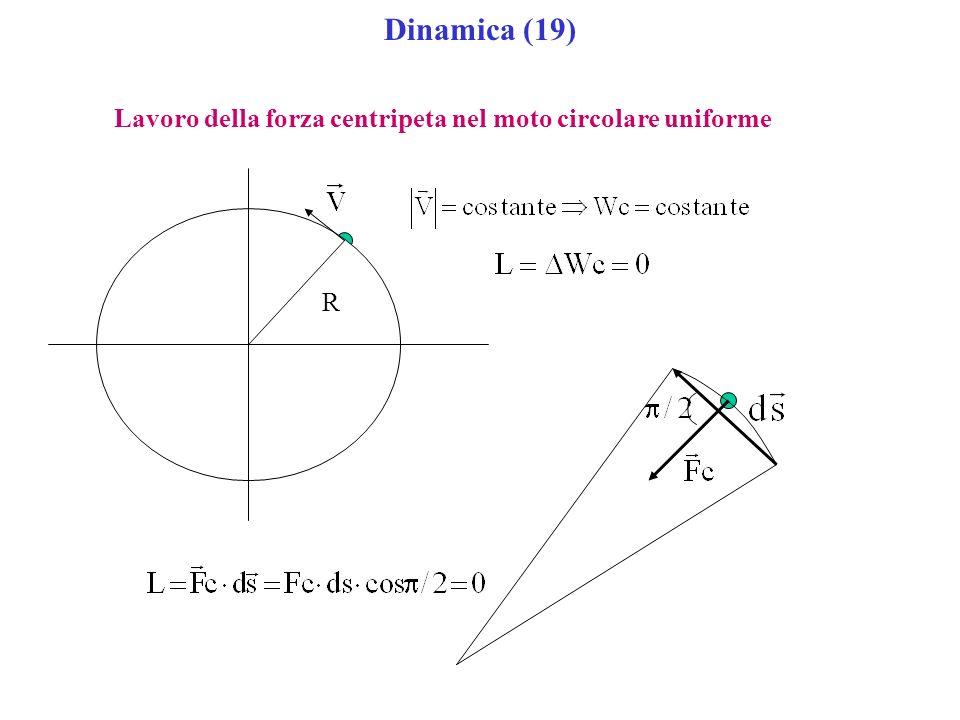 Dinamica (19) Lavoro della forza centripeta nel moto circolare uniforme R