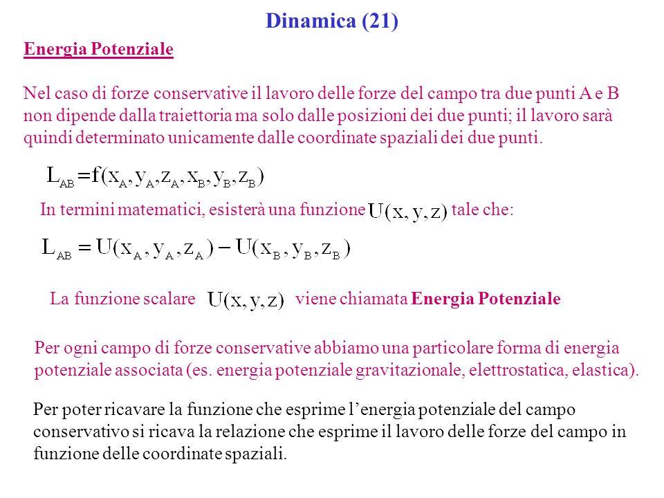 Dinamica (21) Energia Potenziale Nel caso di forze conservative il lavoro delle forze del campo tra due punti A e B non dipende dalla traiettoria ma s