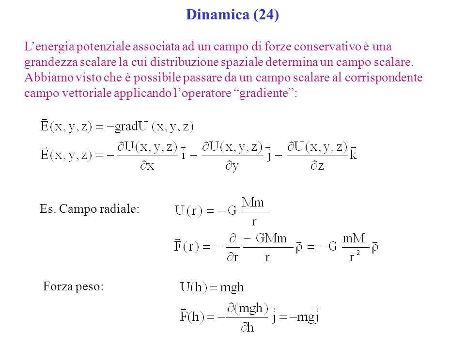 Dinamica (24) Lenergia potenziale associata ad un campo di forze conservativo è una grandezza scalare la cui distribuzione spaziale determina un campo