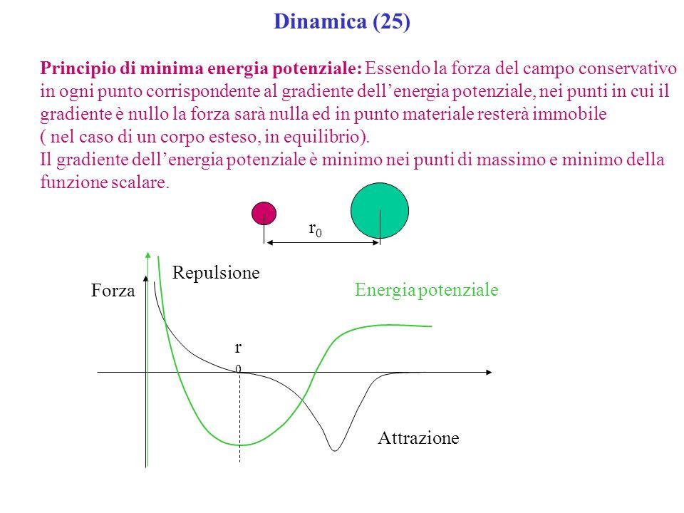 Dinamica (25) Principio di minima energia potenziale: Essendo la forza del campo conservativo in ogni punto corrispondente al gradiente dellenergia po