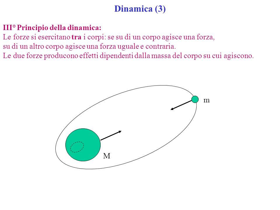 Dinamica (3) III° Principio della dinamica: Le forze si esercitano tra i corpi: se su di un corpo agisce una forza, su di un altro corpo agisce una fo