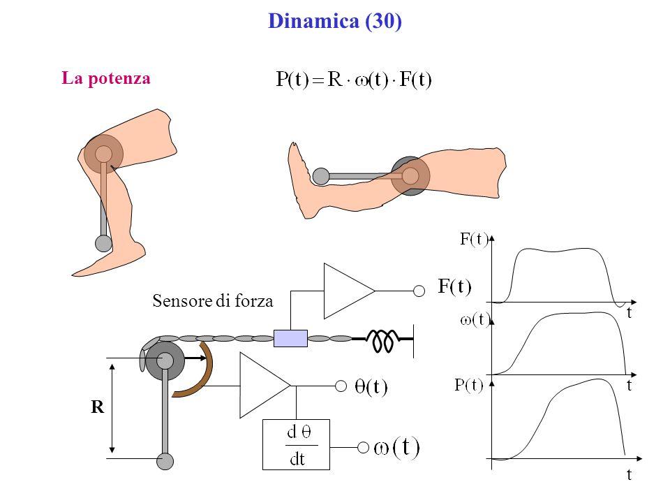 Dinamica (30) La potenza Sensore di forza t t t R