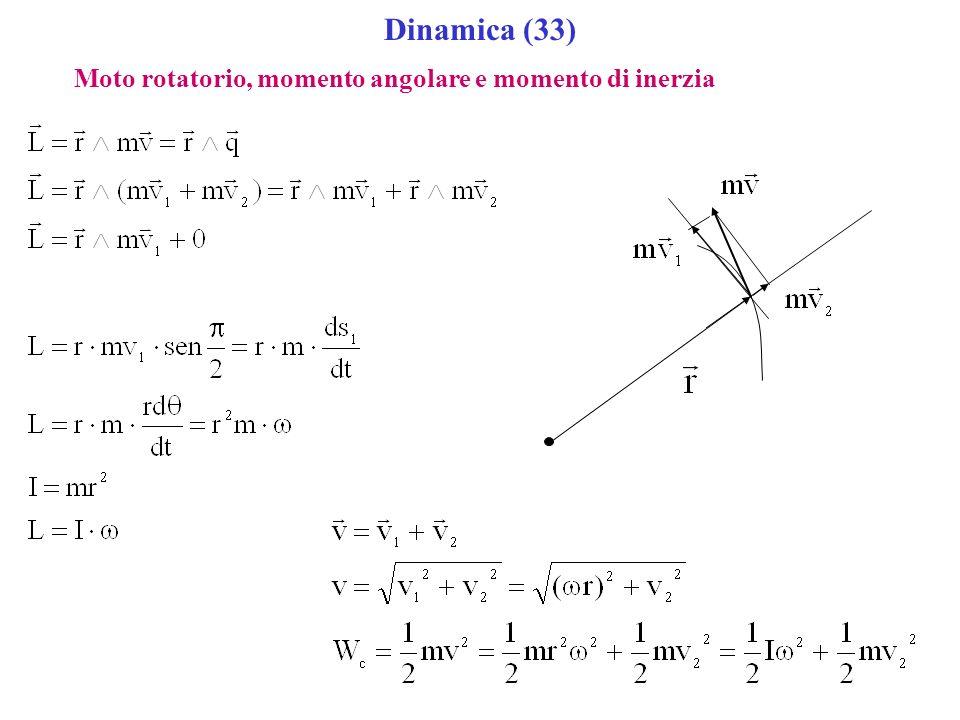 Dinamica (33) Moto rotatorio, momento angolare e momento di inerzia