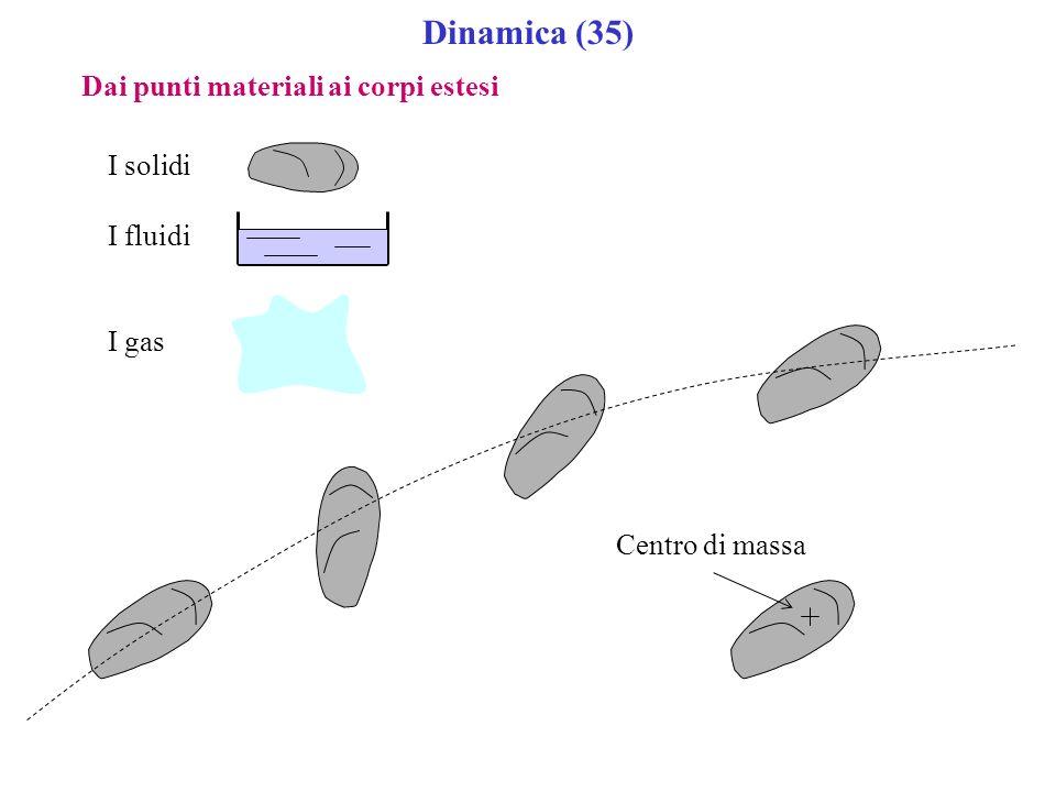 Dinamica (35) Dai punti materiali ai corpi estesi I solidi I fluidi I gas Centro di massa