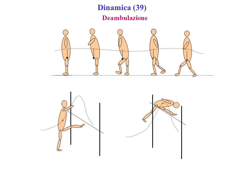 Dinamica (39) Deambulazione
