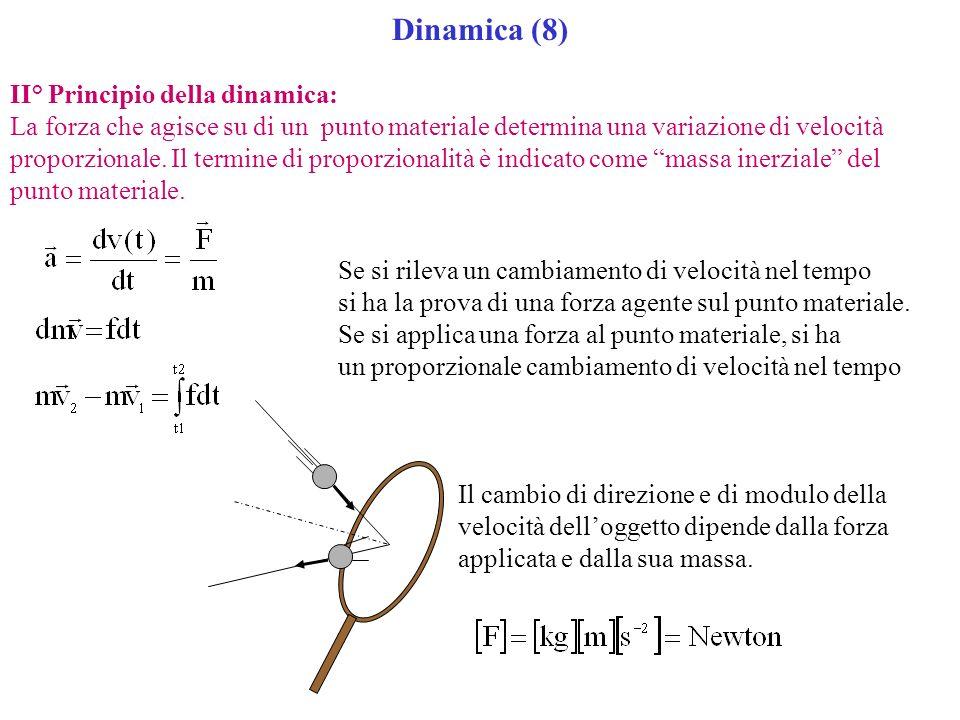 Dinamica (8) II° Principio della dinamica: La forza che agisce su di un punto materiale determina una variazione di velocità proporzionale. Il termine