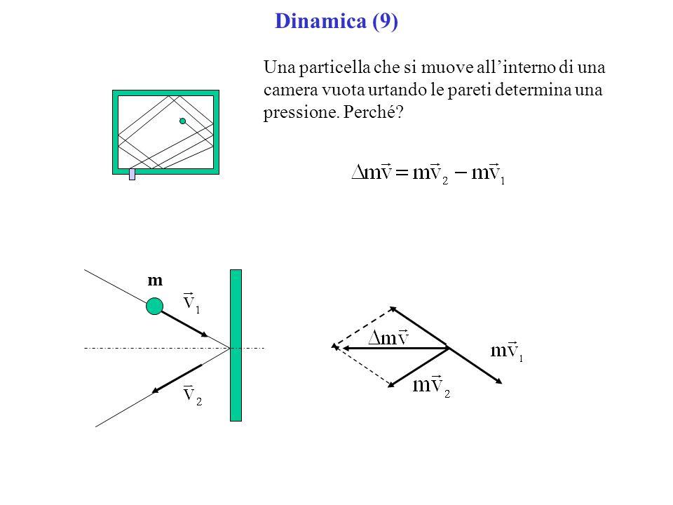 Dinamica (9) m Una particella che si muove allinterno di una camera vuota urtando le pareti determina una pressione. Perché?