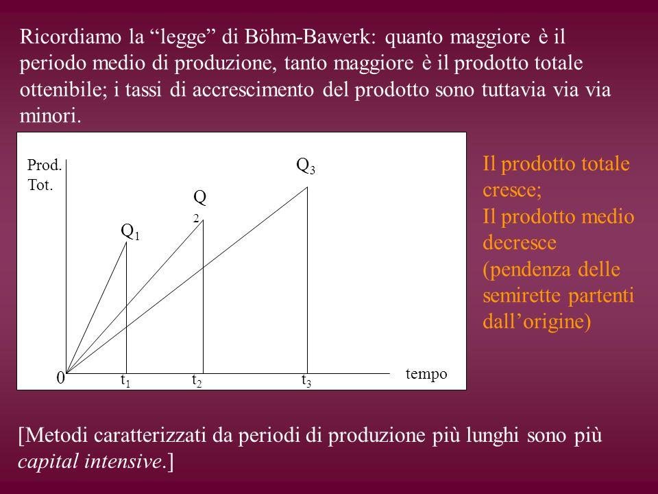 Ricordiamo la legge di Böhm-Bawerk: quanto maggiore è il periodo medio di produzione, tanto maggiore è il prodotto totale ottenibile; i tassi di accre