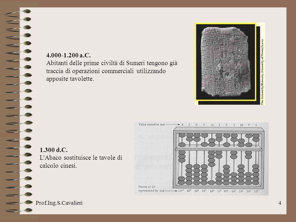 Prof.Ing.S.Cavalieri25 1983 Con l inclusione di grafici a torta viene annunciato Lotus 1-2-3 per il PC IBM.