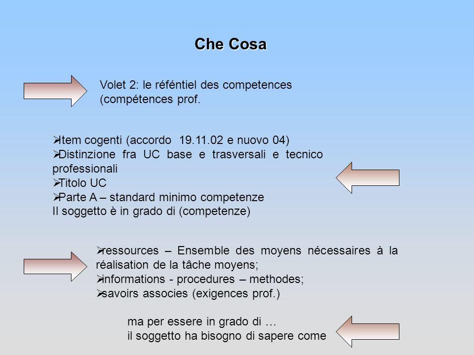 Che Cosa Volet 2: le réféntiel des competences (compétences prof. Item cogenti (accordo 19.11.02 e nuovo 04) Distinzione fra UC base e trasversali e t