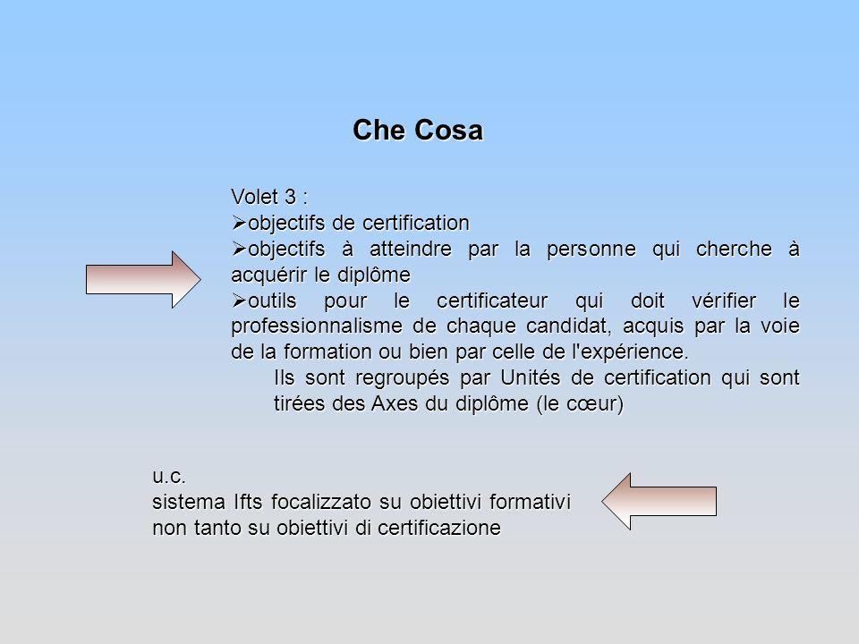 Che Cosa Volet 3 : objectifs de certification objectifs de certification objectifs à atteindre par la personne qui cherche à acquérir le diplôme objec