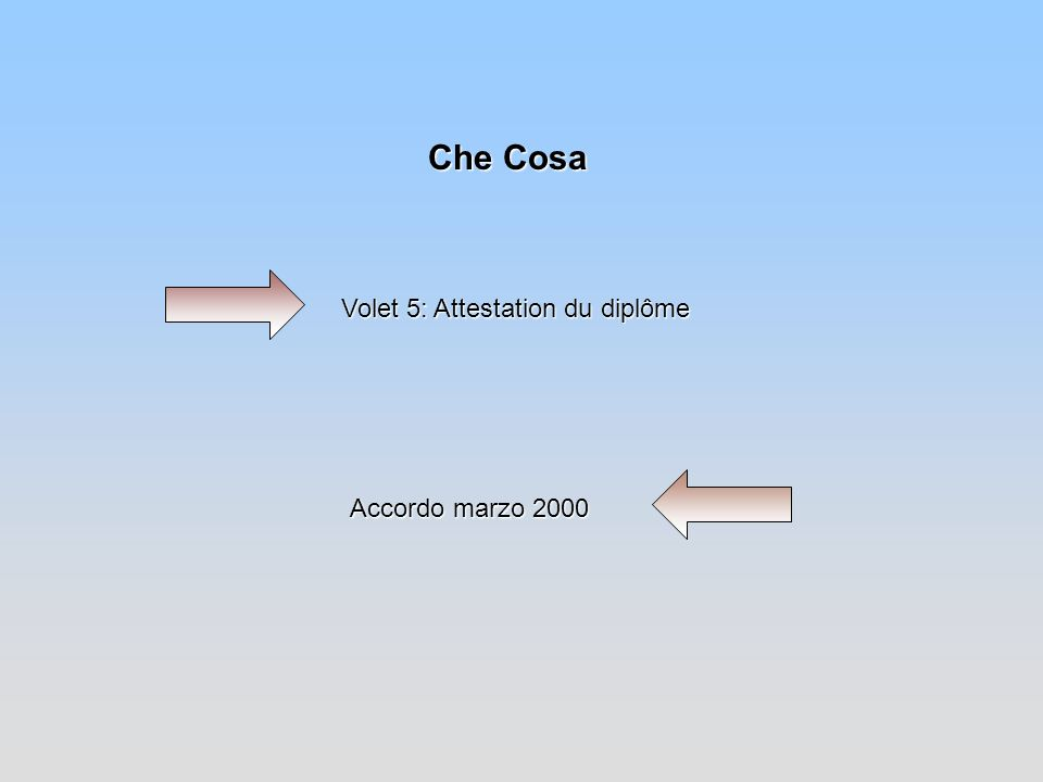 Che Cosa Volet 5: Attestation du diplôme Accordo marzo 2000