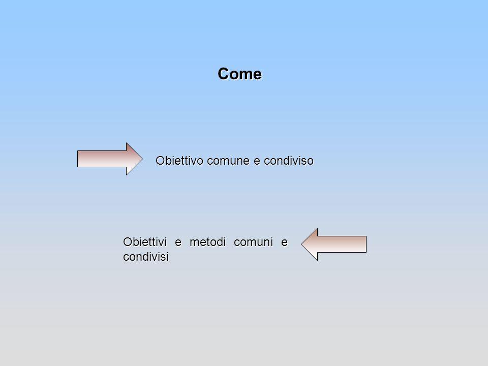 Come Obiettivo comune e condiviso Obiettivi e metodi comuni e condivisi