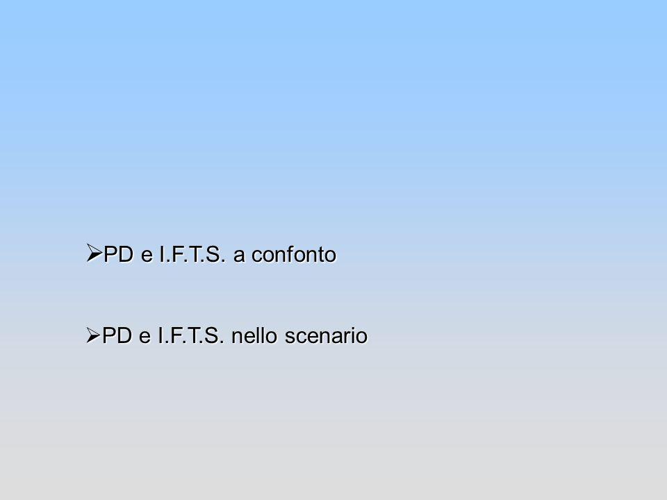 PD e I.F.T.S. a confonto PD e I.F.T.S. a confonto PD e I.F.T.S. nello scenario PD e I.F.T.S. nello scenario