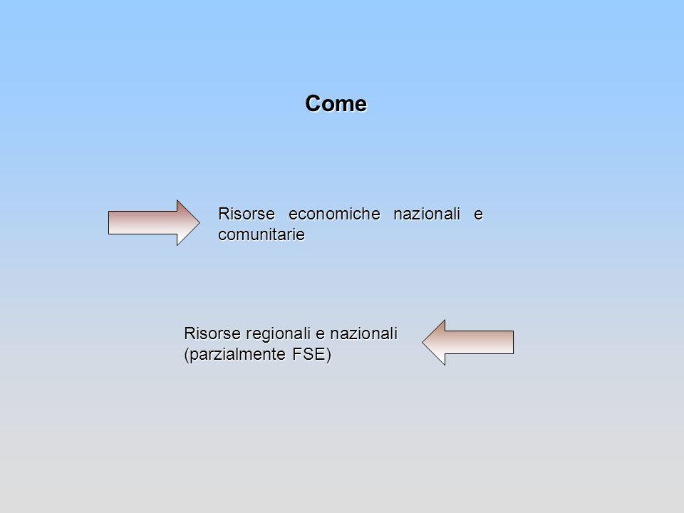 Come Risorse economiche nazionali e comunitarie Risorse regionali e nazionali (parzialmente FSE)