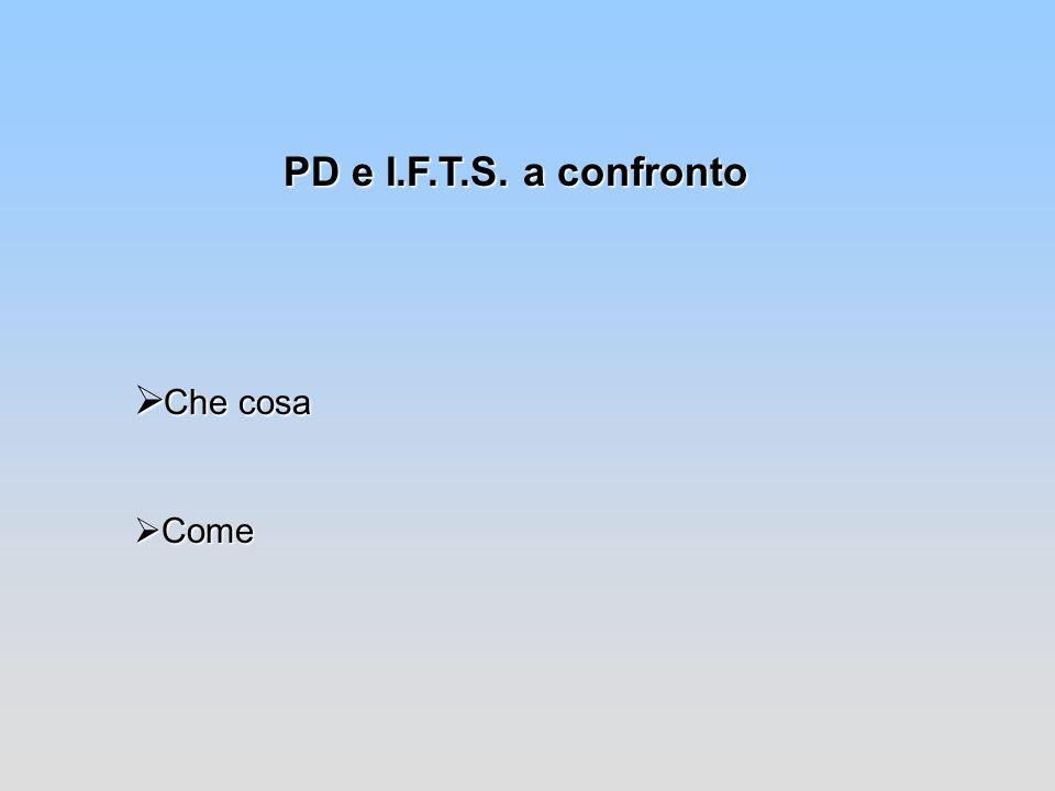 PD e I.F.T.S. a confronto Che cosa Che cosa Come Come