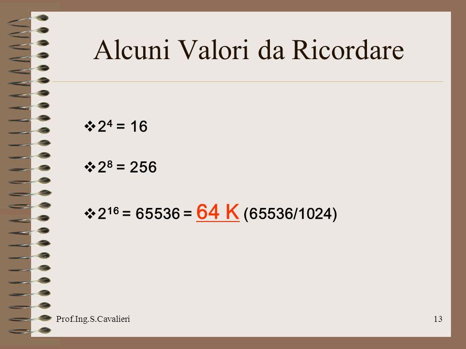 Prof.Ing.S.Cavalieri13 Alcuni Valori da Ricordare 2 4 = 16 2 8 = 256 2 16 = 65536 = 64 K (65536/1024)