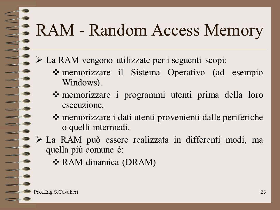 Prof.Ing.S.Cavalieri23 RAM - Random Access Memory La RAM vengono utilizzate per i seguenti scopi: memorizzare il Sistema Operativo (ad esempio Windows