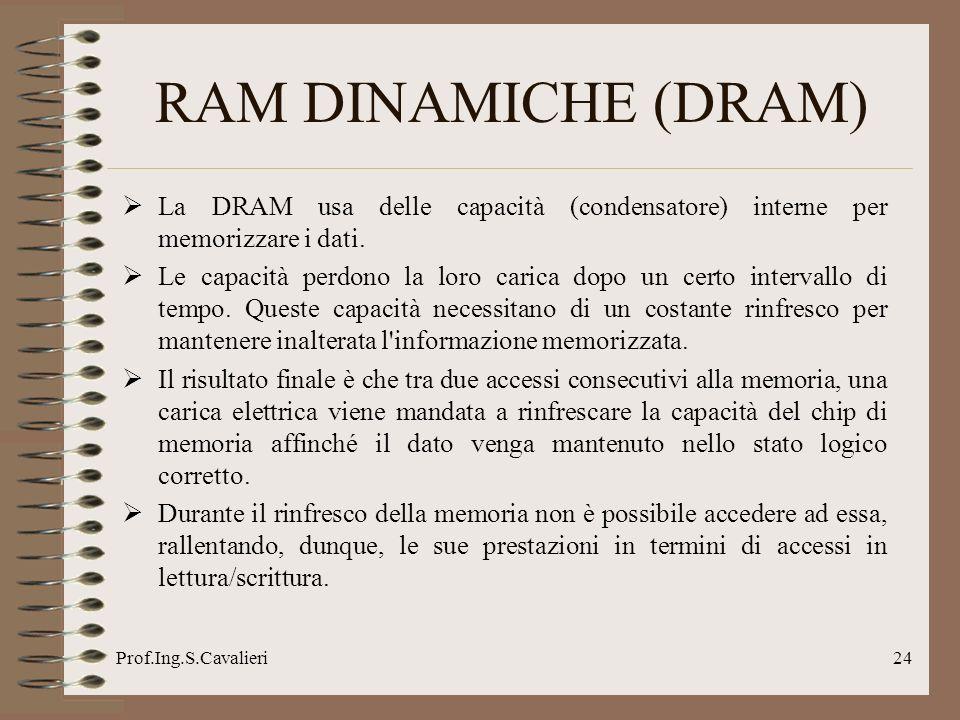 Prof.Ing.S.Cavalieri24 RAM DINAMICHE (DRAM) La DRAM usa delle capacità (condensatore) interne per memorizzare i dati. Le capacità perdono la loro cari