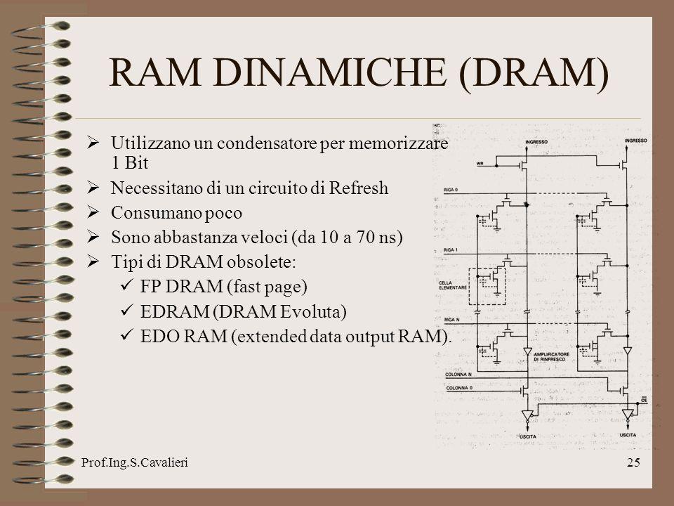 Prof.Ing.S.Cavalieri25 Utilizzano un condensatore per memorizzare 1 Bit Necessitano di un circuito di Refresh Consumano poco Sono abbastanza veloci (d