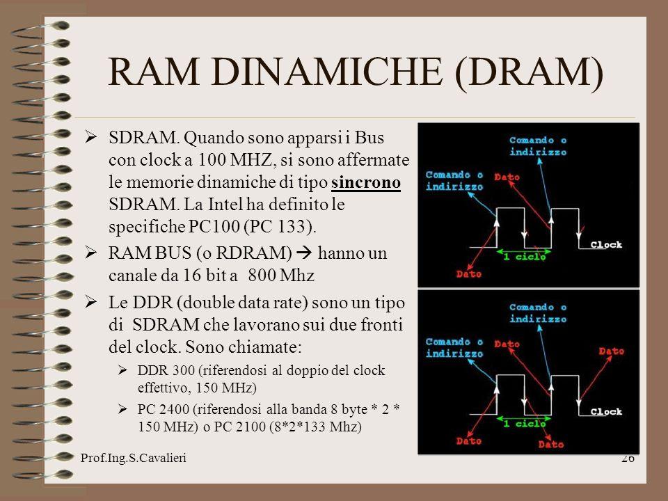 Prof.Ing.S.Cavalieri26 SDRAM. Quando sono apparsi i Bus con clock a 100 MHZ, si sono affermate le memorie dinamiche di tipo sincrono SDRAM. La Intel h
