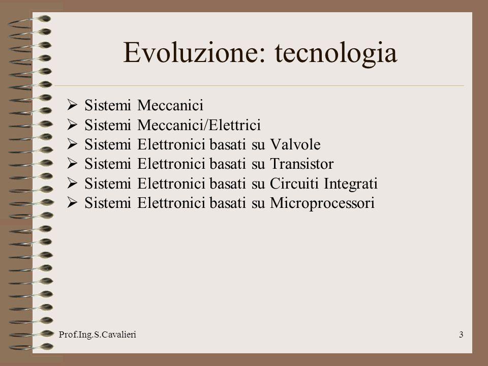 Prof.Ing.S.Cavalieri74 Schede di Acquisizione Video Elabora i dati (analogici/digitali) che arrivano da telecamere (analogiche/digitali) e li trasforma in files in differenti formati selezionabili dall utente (ad esempio AVI, MPEG).